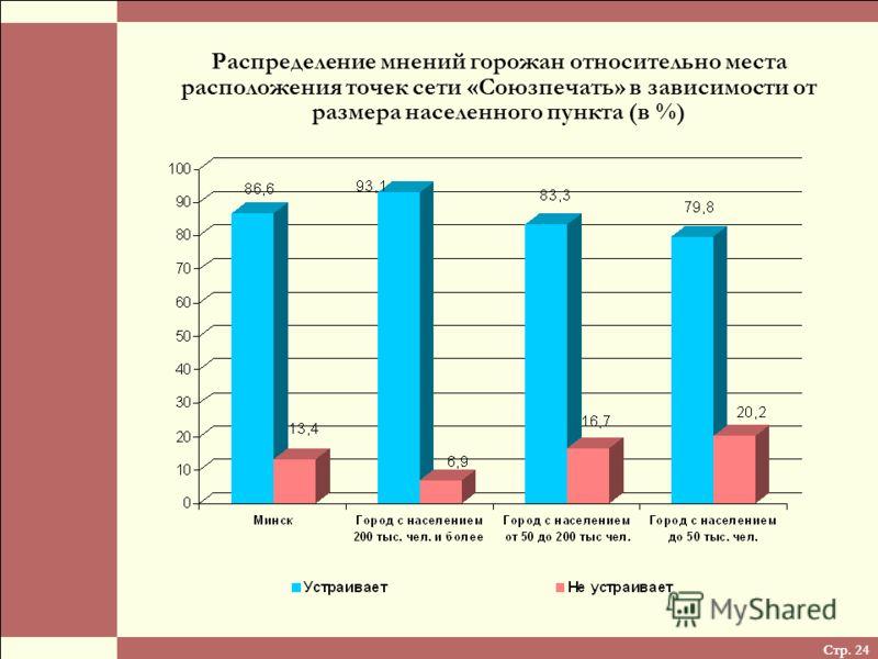 Стр. 24 Распределение мнений горожан относительно места расположения точек сети «Союзпечать» в зависимости от размера населенного пункта (в %)
