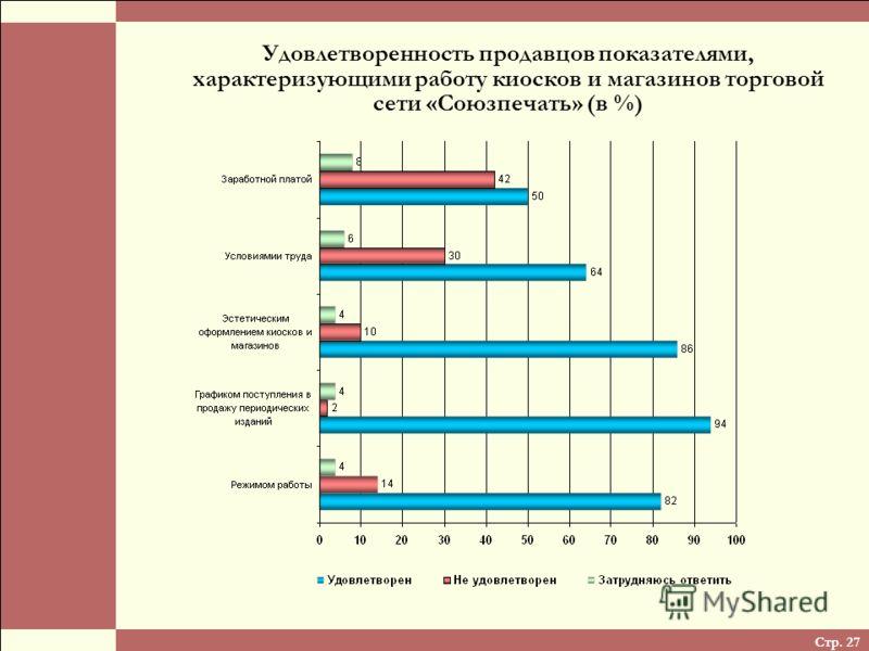 Стр. 27 Удовлетворенность продавцов показателями, характеризующими работу киосков и магазинов торговой сети «Союзпечать» (в %)