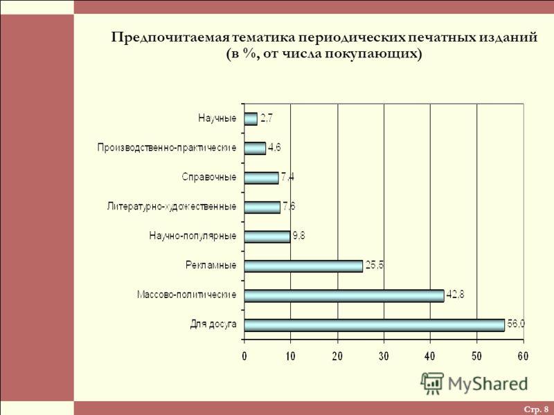 Стр. 8 Предпочитаемая тематика периодических печатных изданий (в %, от числа покупающих)