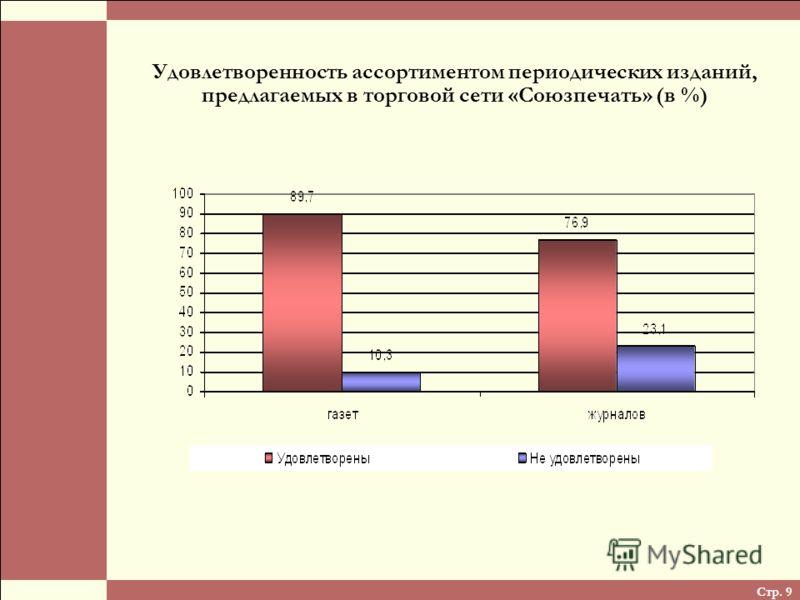 Стр. 9 Удовлетворенность ассортиментом периодических изданий, предлагаемых в торговой сети «Союзпечать» (в %)