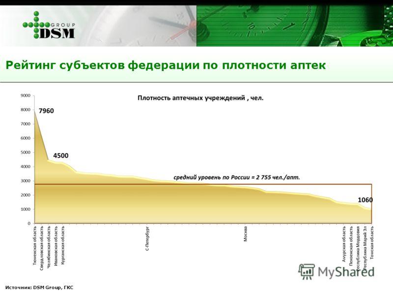 Источник: DSM Group, ГКС Рейтинг субъектов федерации по плотности аптек