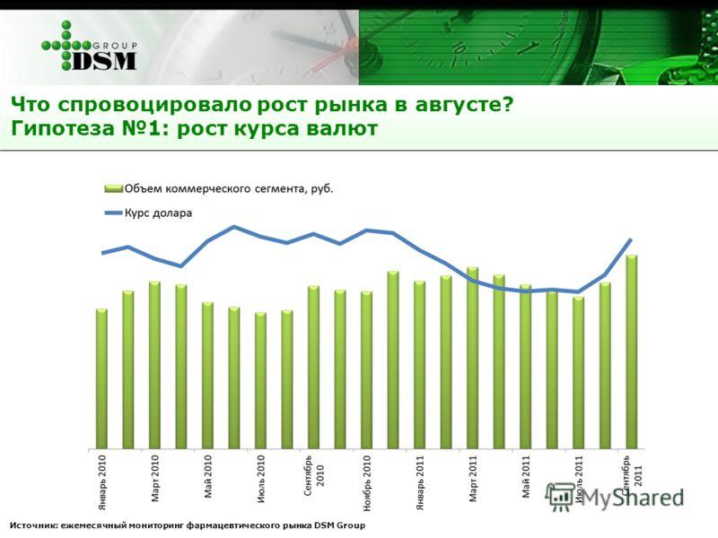 Что спровоцировало рост рынка в августе? Гипотеза 1: рост курса валют Источник: ежемесячный мониторинг фармацевтического рынка DSM Group