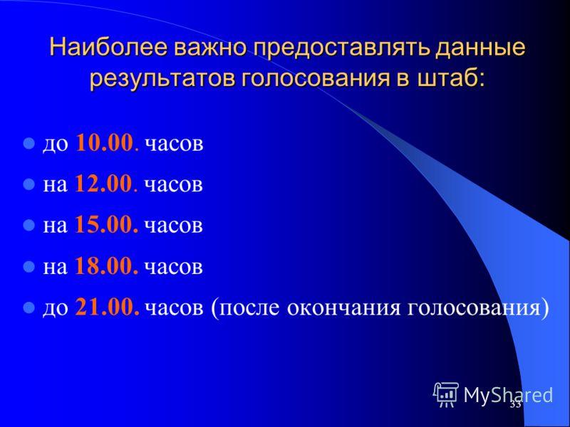 33 Наиболее важно предоставлять данные результатов голосования в штаб: до 10.00. часов на 12.00. часов на 15.00. часов на 18.00. часов до 21.00. часов (после окончания голосования)