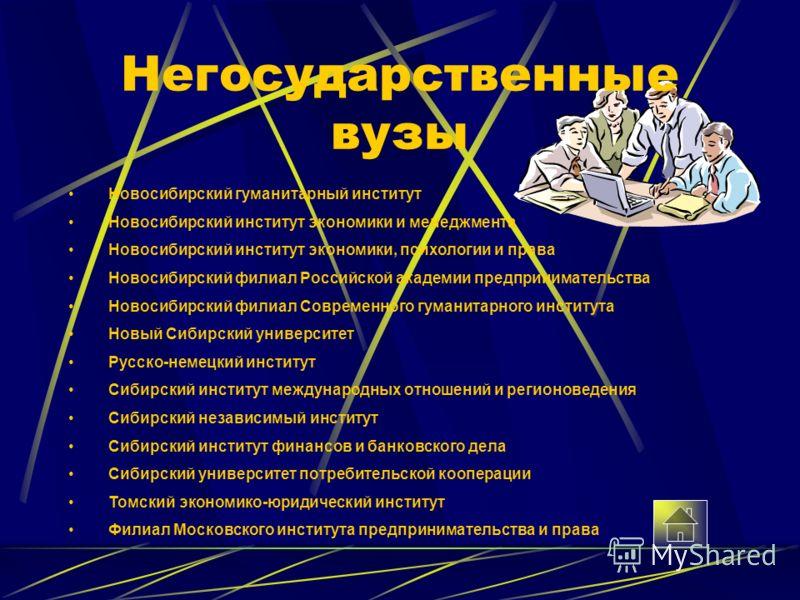 Новосибирский гуманитарный институт Новосибирский институт экономики и менеджмента Новосибирский институт экономики, психологии и права Новосибирский филиал Российской академии предпринимательства Новосибирский филиал Современного гуманитарного инсти