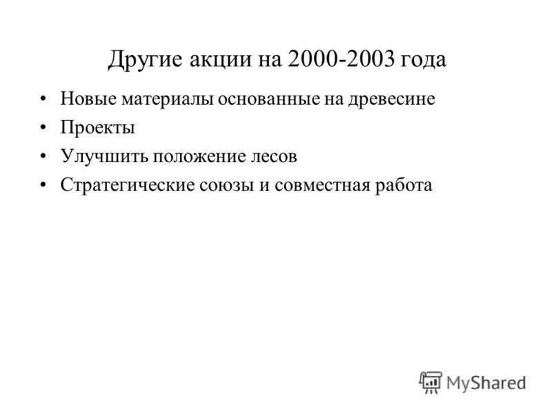 Другие акции на 2000-2003 года Новые материалы основанные на древесине Проекты Улучшить положение лесов Стратегические союзы и совместная работа