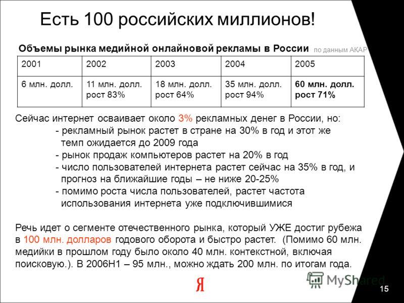 15 Сейчас интернет осваивает около 3% рекламных денег в России, но: - рекламный рынок растет в стране на 30% в год и этот же темп ожидается до 2009 года - рынок продаж компьютеров растет на 20% в год - число пользователей интернета растет сейчас на 3
