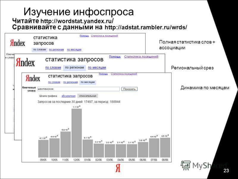 23 Изучение инфоспроса Читайте http://wordstat.yandex.ru / Сравнивайте с данными на http://adstat.rambler.ru/wrds/ Полная статистика слов + ассоциации Региональный срез Динамика по месяцам