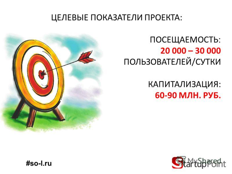 ЦЕЛЕВЫЕ ПОКАЗАТЕЛИ ПРОЕКТА: ПОСЕЩАЕМОСТЬ : 20 000 – 30 000 ПОЛЬЗОВАТЕЛЕЙ/СУТКИ КАПИТАЛИЗАЦИЯ: 60-90 МЛН. РУБ. #so-l.ru