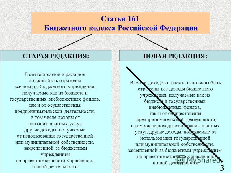 1 Статья 161 Бюджетного кодекса Российской Федерации В смете доходов и расходов должны быть отражены все доходы бюджетного учреждения, получаемые как из бюджета и государственных внебюджетных фондов, так и от осуществления предпринимательской деятель