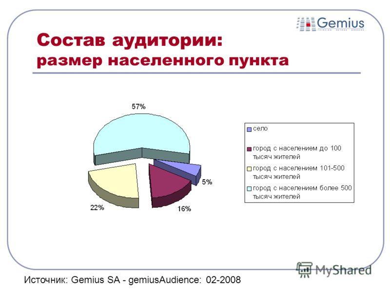 Состав аудитории: размер населенного пункта Источник: Gemius SA - gemiusAudience: 02-2008