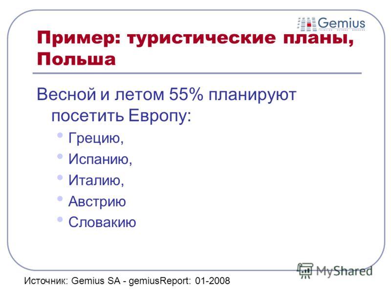 Пример: туристические планы, Польша Весной и летом 55% планируют посетить Европу: Грецию, Испанию, Италию, Австрию Словакию Источник: Gemius SA - gemiusReport: 01-2008