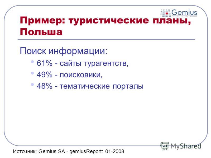Пример: туристические планы, Польша Поиск информации: 61% - сайты турагентств, 49% - поисковики, 48% - тематические порталы Источник: Gemius SA - gemiusReport: 01-2008