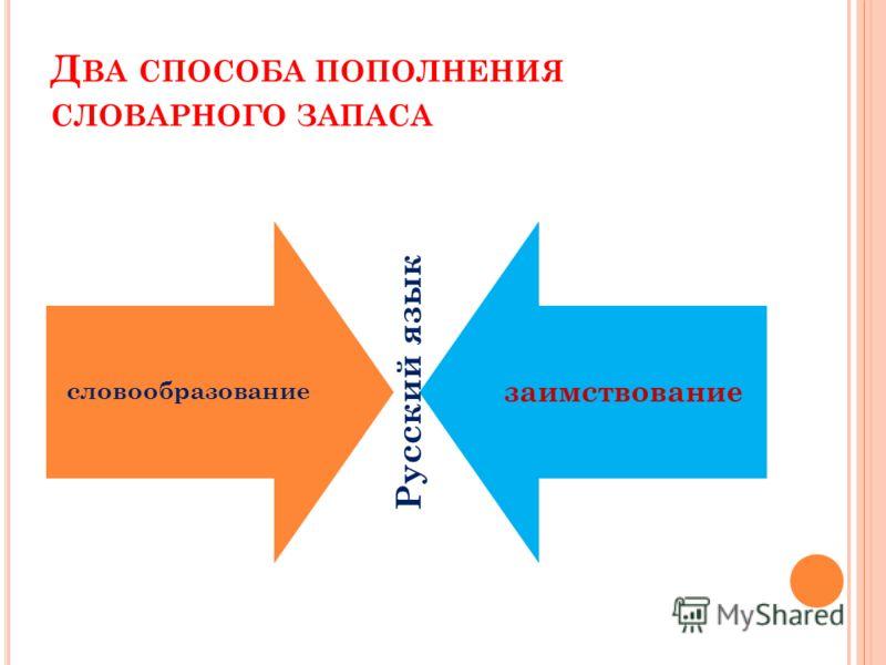 Д ВА СПОСОБА ПОПОЛНЕНИЯ СЛОВАРНОГО ЗАПАСА словообразование заимствование Русский язык