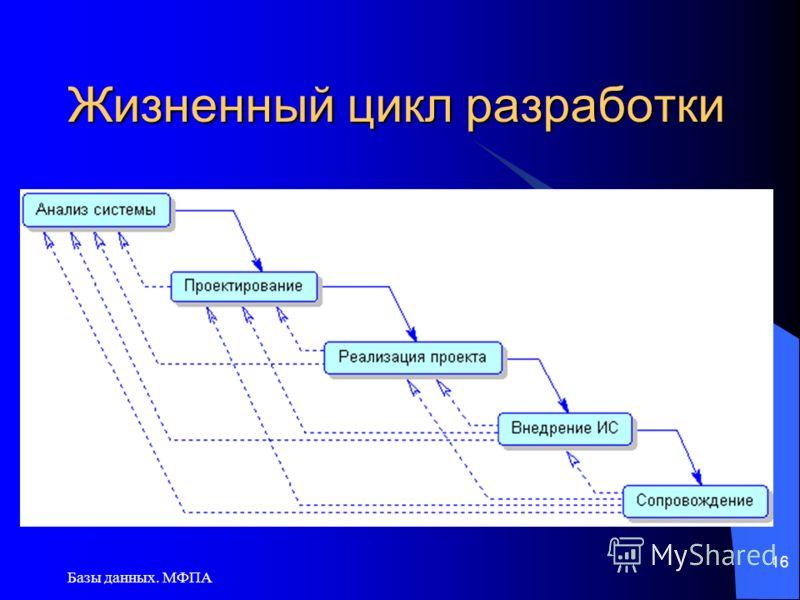 МФПА 16 Жизненный цикл