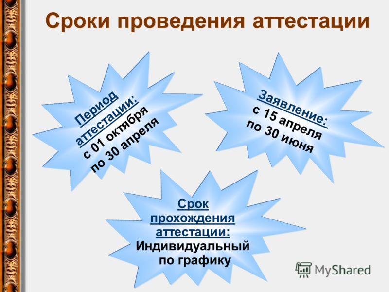 Сроки проведения аттестации Период аттестации: с 01 октября по 30 апреля Заявление: с 15 апреля по 30 июня Срок прохождения аттестации: Индивидуальный по графику