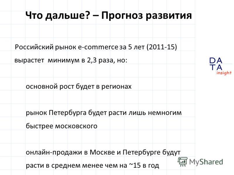 Что дальше? – Прогноз развития Российский рынок e-commerce за 5 лет (2011-15) вырастет минимум в 2,3 раза, но: основной рост будет в регионах рынок Петербурга будет расти лишь немногим быстрее московского онлайн-продажи в Москве и Петербурге будут ра