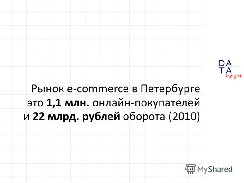 Рынок e-commerce в Петербурге это 1,1 млн. онлайн-покупателей и 22 млрд. рублей оборота (2010)