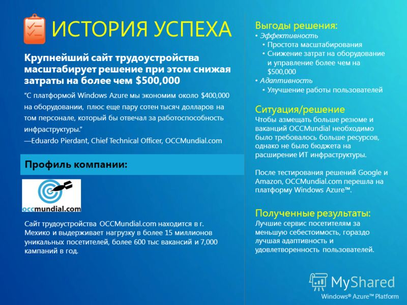 Windows ® Azure Platform ИСТОРИЯ УСПЕХА Профиль компании: Выгоды решения: Эффективность Простота масштабирования Снижение затрат на оборудование и управление более чем на $500,000 Адаптивность Улучшение работы пользователей Ситуация/решение Чтобы азм