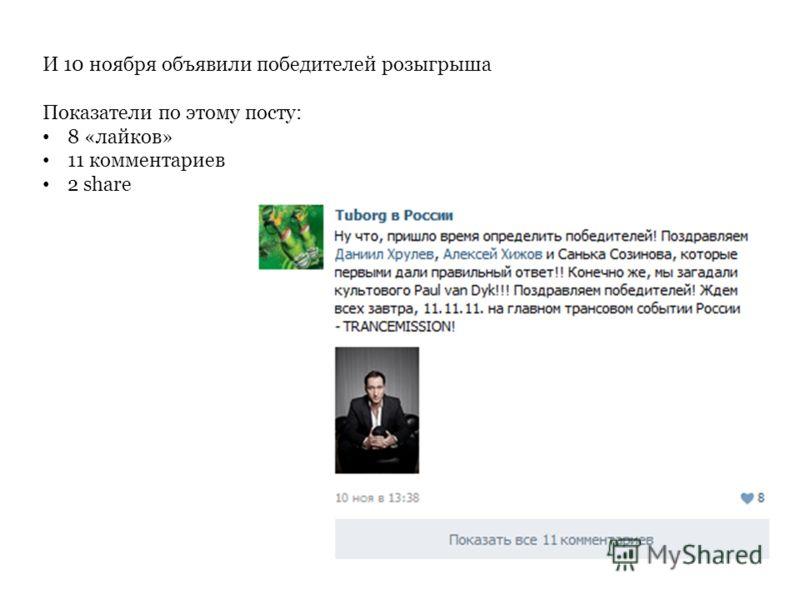 И 10 ноября объявили победителей розыгрыша Показатели по этому посту: 8 «лайков» 11 комментариев 2 share