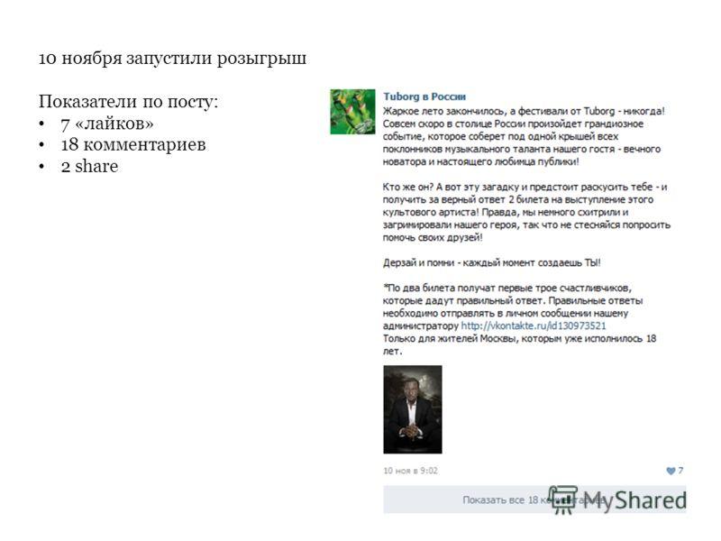 10 ноября запустили розыгрыш Показатели по посту: 7 «лайков» 18 комментариев 2 share