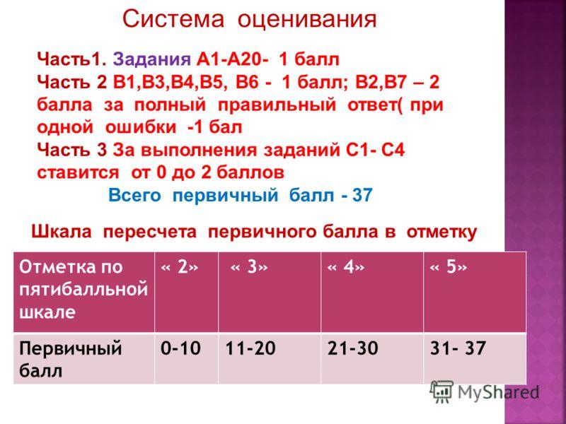 Система оценивания Часть1. Задания А1-А20- 1 балл Часть 2 В1,В3,В4,В5, В6 - 1 балл; В2,В7 – 2 балла за полный правильный ответ( при одной ошибки -1 бал Часть 3 За выполнения заданий С1- С4 ставится от 0 до 2 баллов Всего первичный балл - 37 Шкала пер