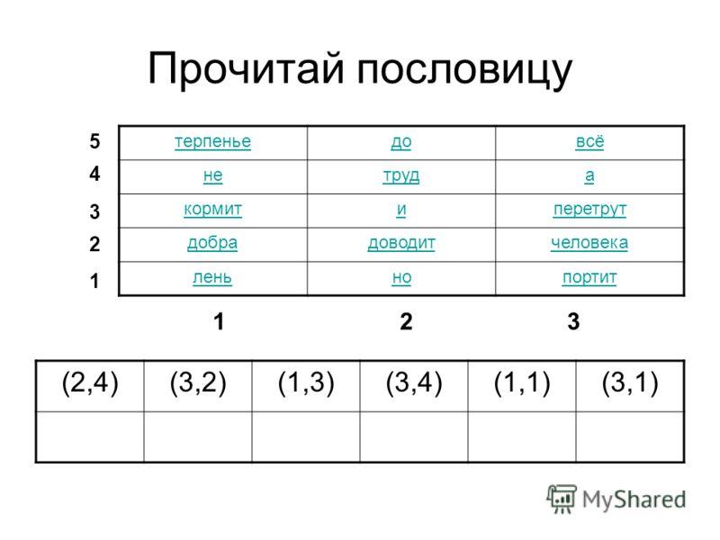 Прочитай пословицу терпеньедовсё нетруда кормитиперетрут добрадоводитчеловека леньнопортит 12 3 1 2 3 4 5 (2,4)(3,2)(1,3)(3,4)(1,1)(3,1)