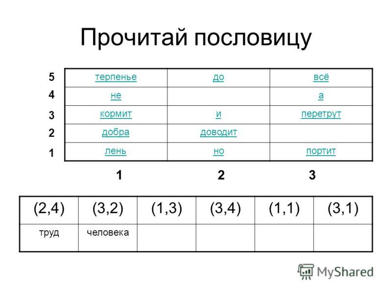 Прочитай пословицу терпеньедовсё неа кормитиперетрут добрадоводит леньнопортит 12 3 1 2 3 4 5 (2,4)(3,2)(1,3)(3,4)(1,1)(3,1) трудчеловека