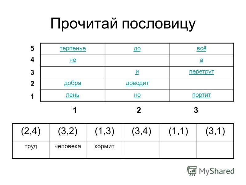 Прочитай пословицу терпеньедовсё неа иперетрут добрадоводит леньнопортит 12 3 1 2 3 4 5 (2,4)(3,2)(1,3)(3,4)(1,1)(3,1) трудчеловекакормит