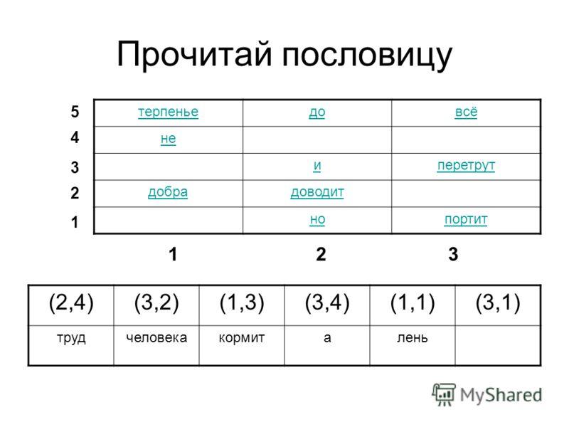 Прочитай пословицу терпеньедовсё не иперетрут добрадоводит нопортит 12 3 1 2 3 4 5 (2,4)(3,2)(1,3)(3,4)(1,1)(3,1) трудчеловекакормиталень