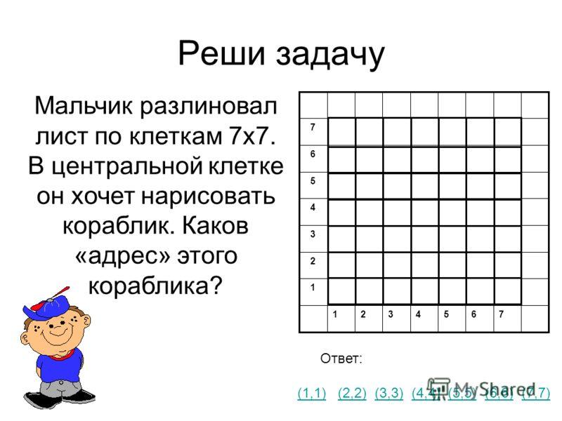 Реши задачу Мальчик разлиновал лист по клеткам 7х7. В центральной клетке он хочет нарисовать кораблик. Каков «адрес» этого кораблика? (1,1)(1,1) (2,2) (3,3) (4,4) (5,5) (6,6) (7,7)(2,2)(3,3)(4,4)(5,5)(6,6)(7,7) Ответ: 7654321 1 2 3 4 5 6 7