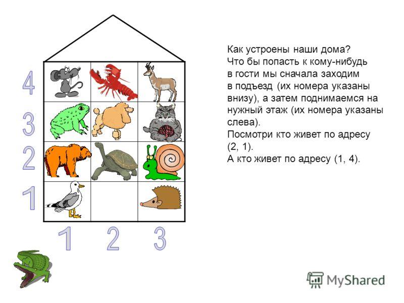 Как устроены наши дома? Что бы попасть к кому-нибудь в гости мы сначала заходим в подъезд (их номера указаны внизу), а затем поднимаемся на нужный этаж (их номера указаны слева). Посмотри кто живет по адресу (2, 1). А кто живет по адресу (1, 4).