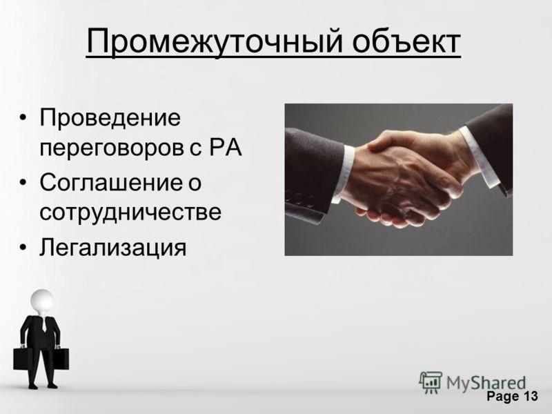 Free Powerpoint Templates Page 13 Промежуточный объект Проведение переговоров с РА Соглашение о сотрудничестве Легализация
