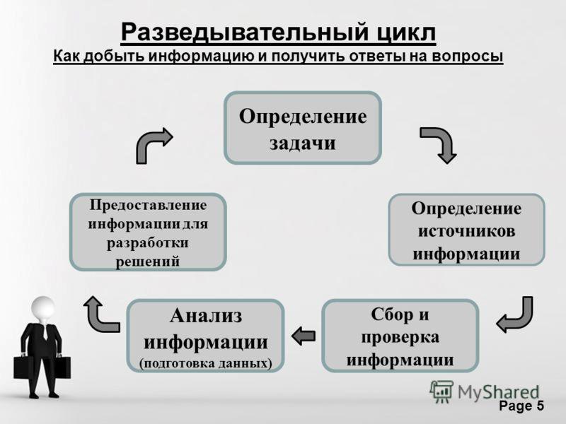 Free Powerpoint Templates Page 5 Определение задачи Определение источников информации Сбор и проверка информации Анализ информации (подготовка данных) Предоставление информации для разработки решений Разведывательный цикл Как добыть информацию и полу