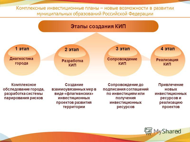 7 Комплексные инвестиционные планы – новые возможности в развитии муниципальных образований Российской Федерации Этапы создания КИП 1 этап Диагностика города 2 этап Разработка КИП 3 этап Сопровождение КИП 4 этап Реализация КИП Комплексное обследовани