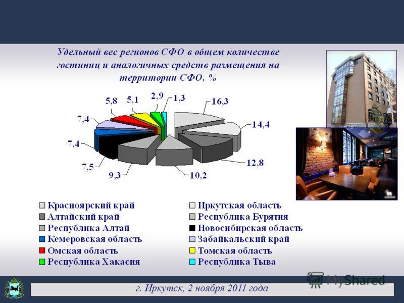АГЕНТСТВО ПО ТУРИЗМУ ИРКУТСКОЙ ОБЛАСТИ 3 г. Иркутск, 2 ноября 2011 года