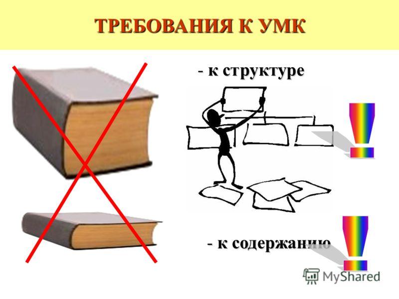 ТРЕБОВАНИЯ К УМК - к содержанию - к структуре