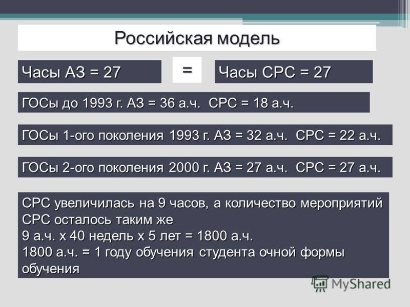 Российская модель Часы АЗ = 27 ГОСы до 1993 г. АЗ = 36 а.ч. СРС = 18 а.ч. ГОСы 1-ого поколения 1993 г. АЗ = 32 а.ч. СРС = 22 а.ч. ГОСы 2-ого поколения 2000 г. АЗ = 27 а.ч. СРС = 27 а.ч. Часы СРС = 27 = СРС увеличилась на 9 часов, а количество меропри