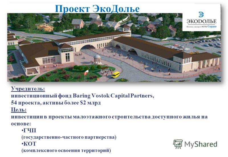 Учредитель: инвестиционный фонд Baring Vostok Capital Partners, 54 проекта, активы более $2 млрд Цель: инвестиции в проекты малоэтажного строительства доступного жилья на основе: ГЧП (государственно-частного партнерства) КОТ (комплексного освоения те