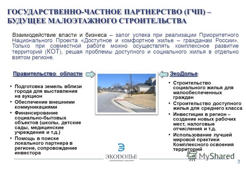 3 ГОСУДАРСТВЕННО-ЧАСТНОЕ ПАРТНЕРСТВО (ГЧП) – БУДУЩЕЕ МАЛОЭТАЖНОГО СТРОИТЕЛЬСТВА Подготовка земель вблизи города для выставления на аукцион Обеспечение внешними коммуникациями Финансирование социально-бытовых объектов (школы, детские сады, медицинские