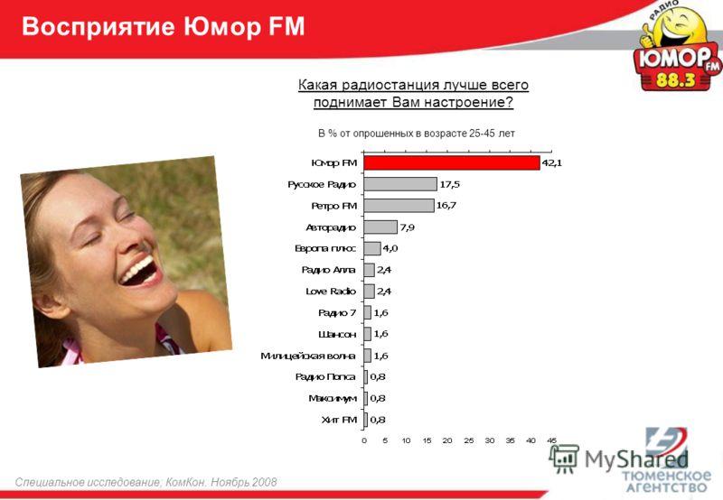 Восприятие Юмор FM Какая радиостанция лучше всего поднимает Вам настроение? Специальное исследование; КомКон. Ноябрь 2008 В % от опрошенных в возрасте 25-45 лет