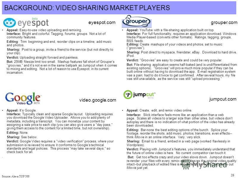 28 BACKGROUND: VIDEO SHARING MARKET PLAYERS Source: Alexa TOP 500 Appeal: Easy-to-use video uploading and remixing. Interface: Bright and colorful. Tagging, forums, groups. Not a lot of community features. Editing: Trim beginning and end, reorder cli