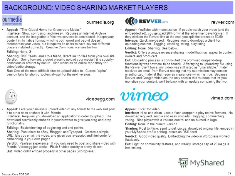29 BACKGROUND: VIDEO SHARING MARKET PLAYERS Source: Alexa TOP 500 Appeal: