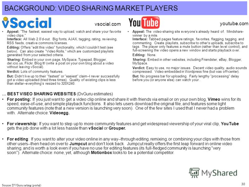 30 BACKGROUND: VIDEO SHARING MARKET PLAYERS Source: DVGuru rating (portal) Appeal: