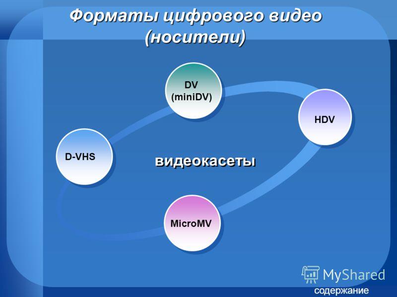 Форматы цифрового видео (носители) DV (miniDV) HDV MicroMV видеокасеты D-VHS содержание