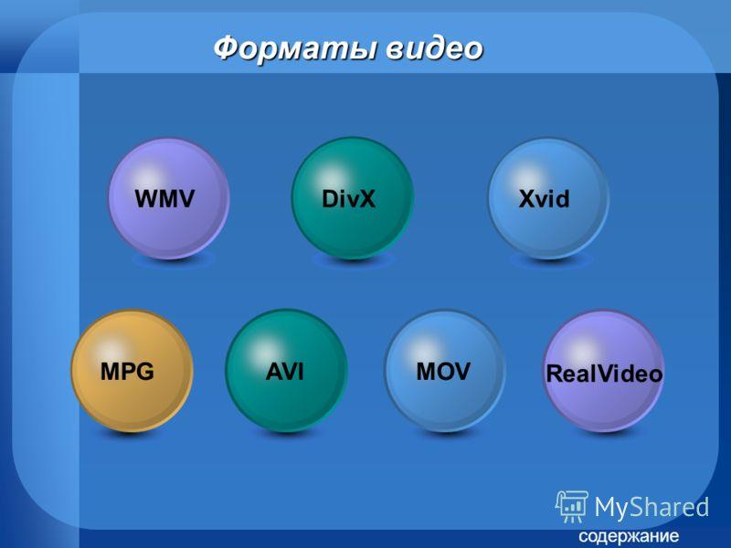 Форматы видео MPGAVIMOV RealVideo DivXXvidWMV содержание