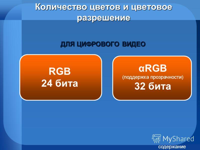 Количество цветов и цветовое разрешение RGB 24 бита αRGB (поддержка прозрачности) 32 бита ДЛЯ ЦИФРОВОГО ВИДЕО содержание