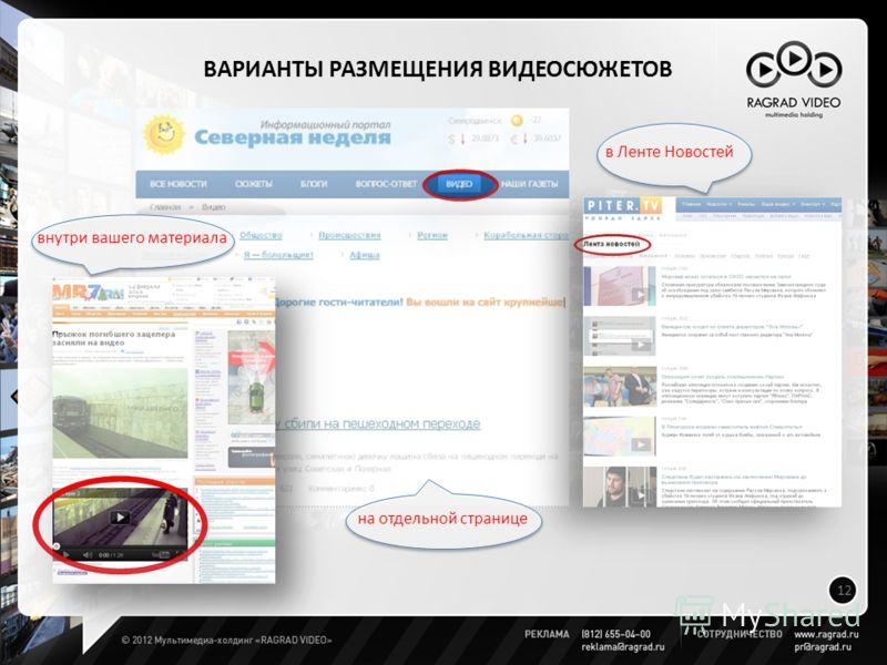 ВАРИАНТЫ РАЗМЕЩЕНИЯ ВИДЕОСЮЖЕТОВ 12 в Ленте Новостей внутри вашего материала на отдельной странице