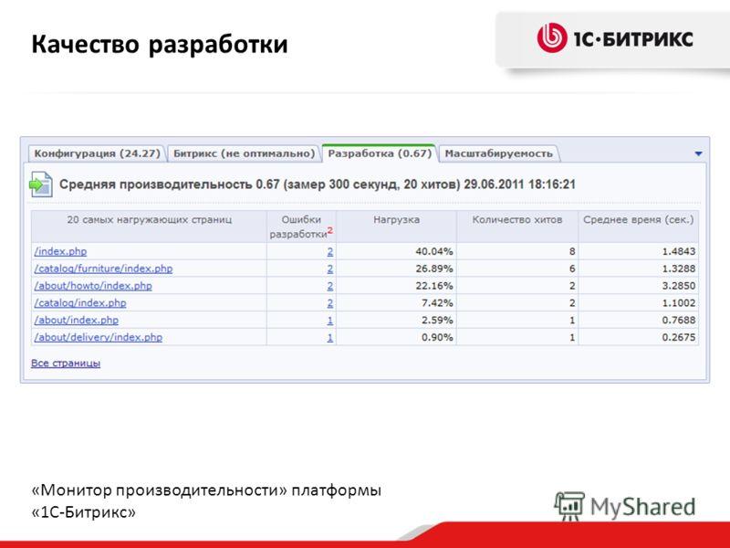 Качество разработки «Монитор производительности» платформы «1С-Битрикс»