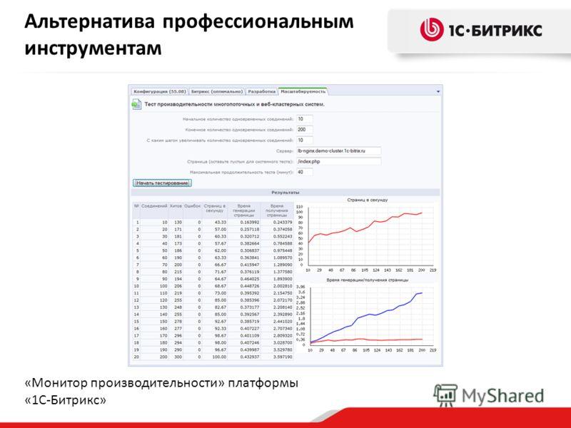 Альтернатива профессиональным инструментам «Монитор производительности» платформы «1С-Битрикс»