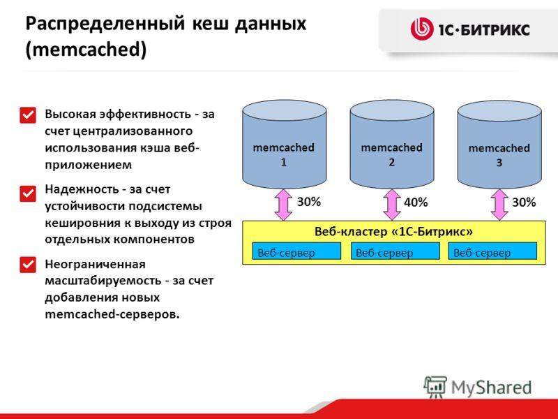 Высокая эффективность - за счет централизованного использования кэша веб- приложением Надежность - за счет устойчивости подсистемы кешировния к выходу из строя отдельных компонентов Неограниченная масштабируемость - за счет добавления новых memcached